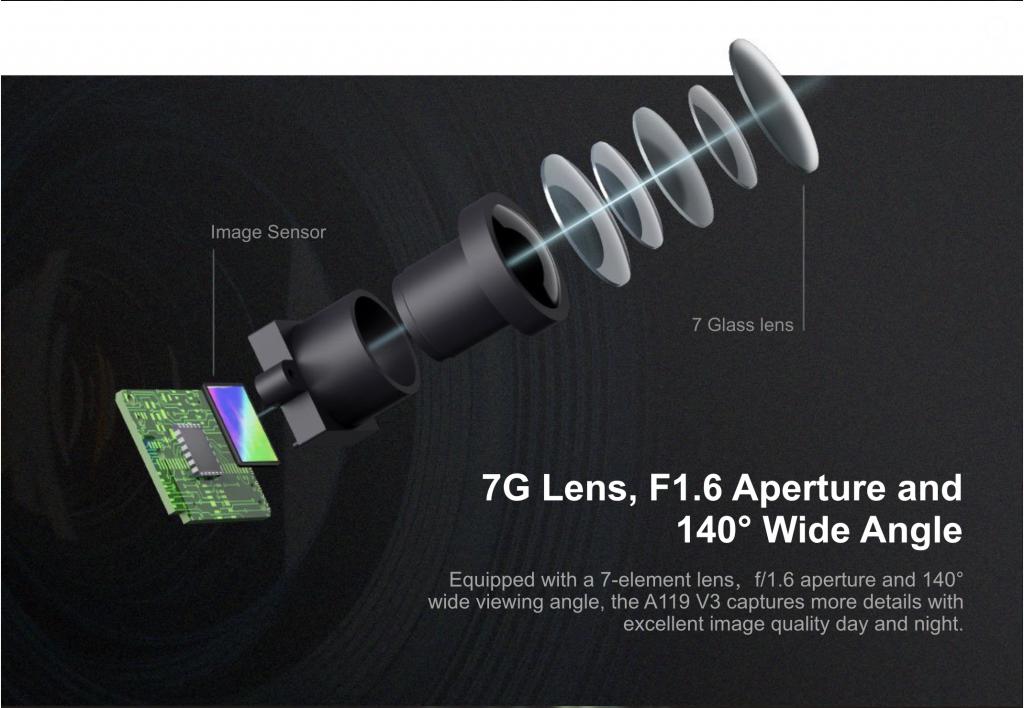 a119 v3 lens